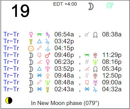 november 19 2019 transit of venus astrology