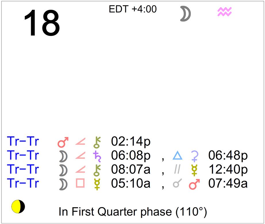 18 october astrology
