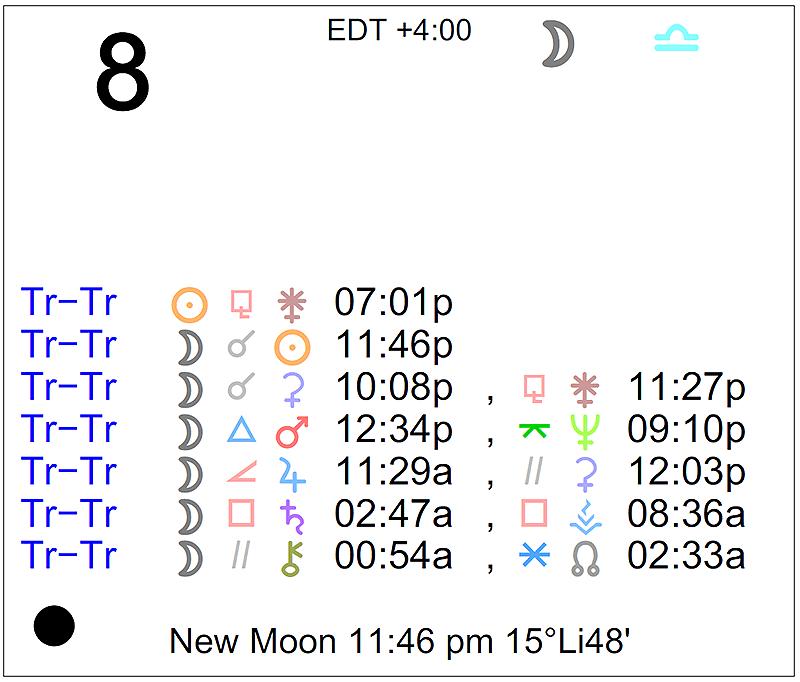 november 8 cafe astrology