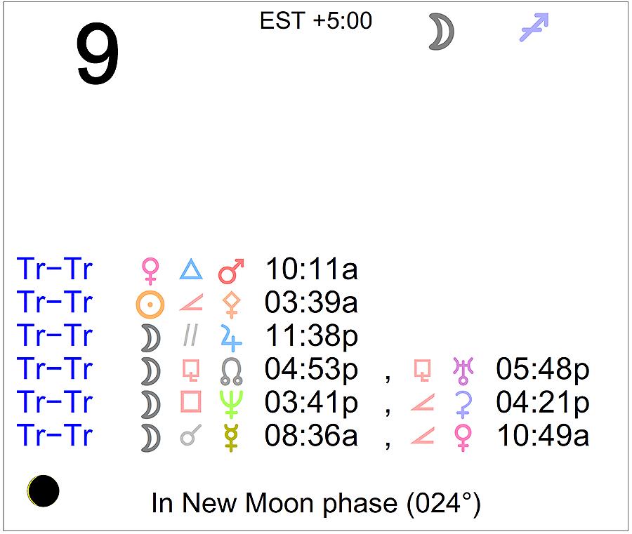 astrology november 9