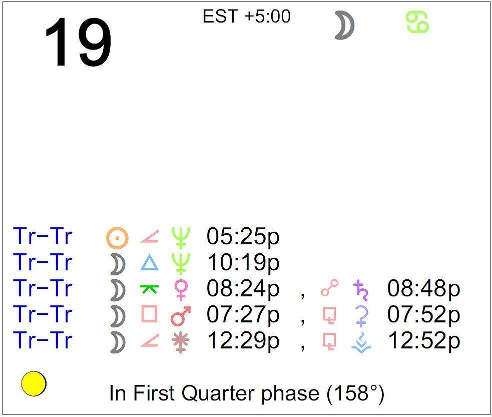 january 19 2020 birthday astrology sagittarius