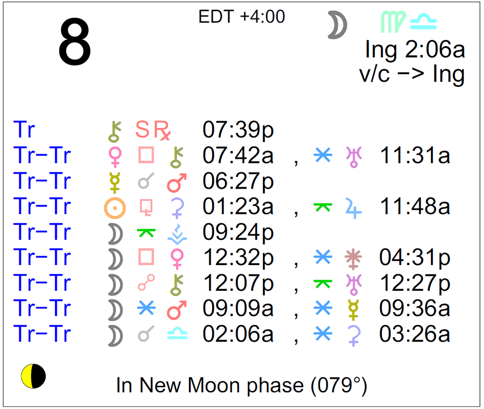 december 12 cafe astrology