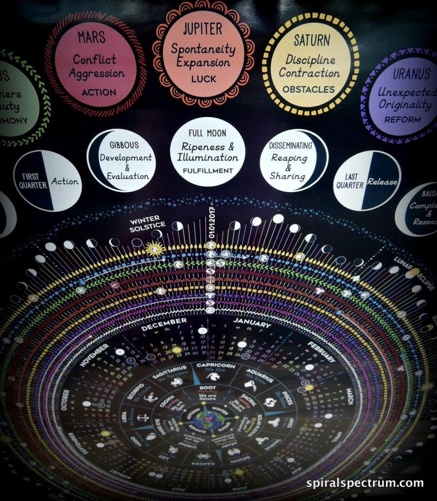 SPIRAL SPECTRUM COSMIC CALENDAR 2017 BY JULIE WILDER