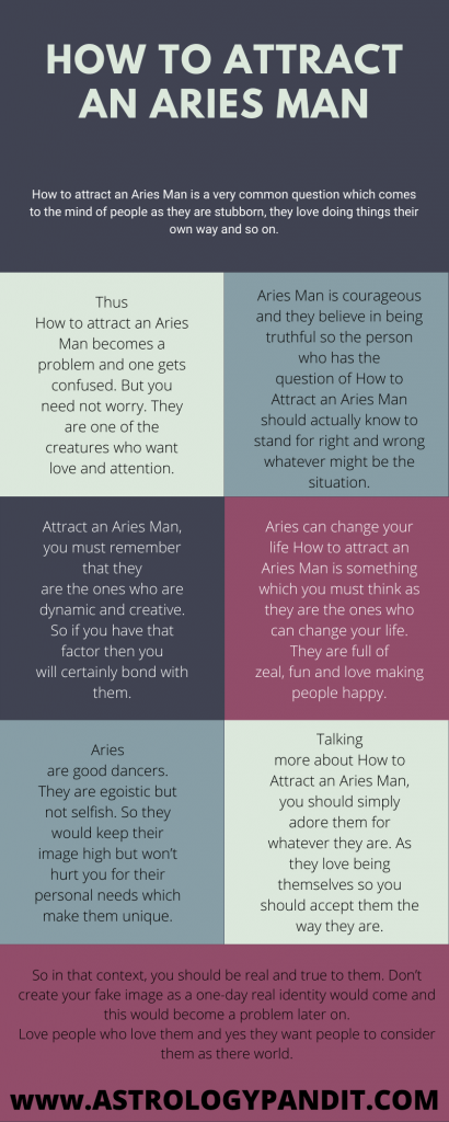 know about your zodiac sign - How to Attract an Aries Man infographics