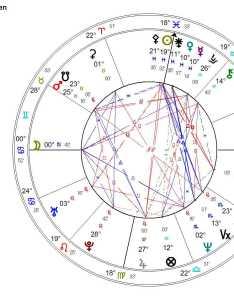 Osamabidladen also osama bin laden and violence an astrological analysis astromanda rh