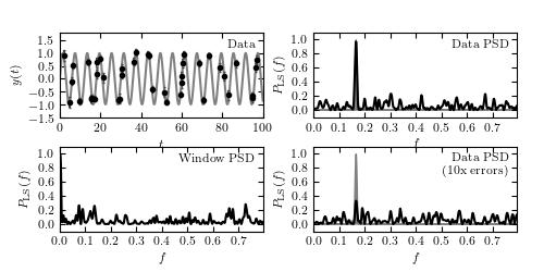 The effect of Sampling — astroML 0.2 documentation