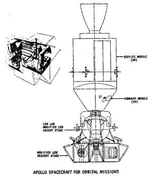 Apollo LM Lab