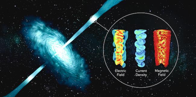 Mekanisme semburan plasma. Kredit: Greg Stewart/SLAC National Accelerator Laboratory