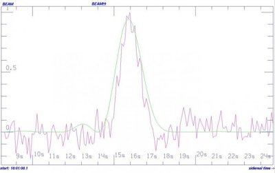 bi-signal-1