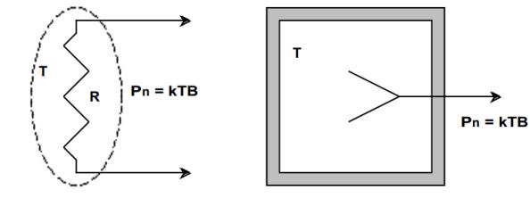 Θερμοκρασία θορύβου κεραίας: είναι η θερμοκρασία ενός υποθετικού αντιστάτη στην είσοδο ενός ιδανικού δέκτη χωρίς θόρυβο, ο οποίος μπορεί να δημιουργήσει την ίδια ισχύ θορύβου στην έξοδο ανά μονάδα εύρους ζώνης, όπως η έξοδος της κεραίας σε μια συγκεκριμένη συχνότητα.