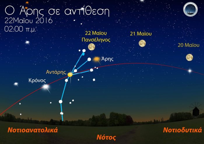 MAY 22  2016 MARS OPOSITION