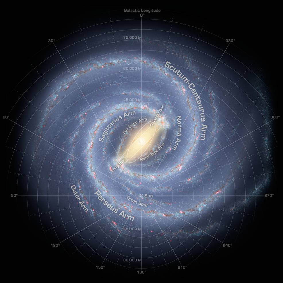Shape of Milky Way Galaxy