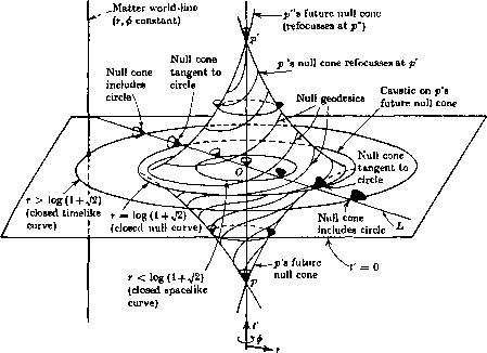 Wiring Diagram For Lathe. Wiring. Wiring Diagram