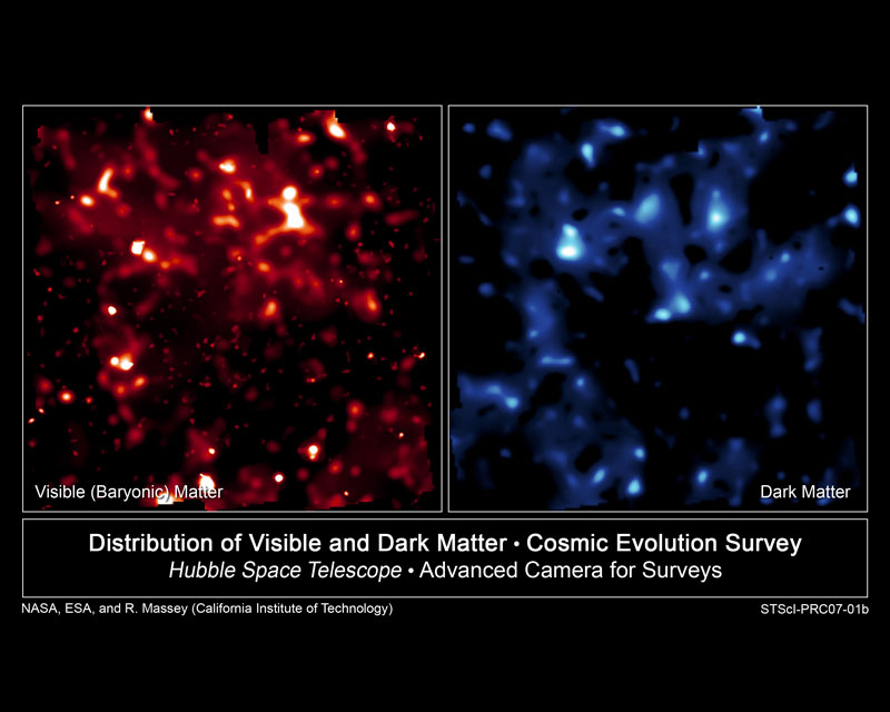 Visible matter compared with dark matter