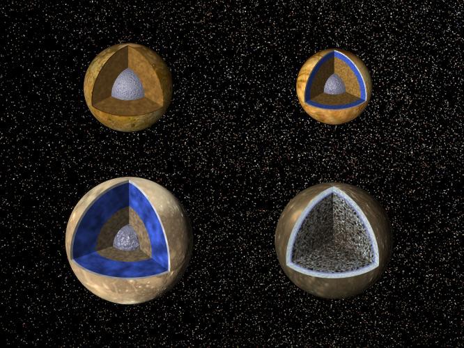 cross sectional view of Galilean satellites of Jupiter