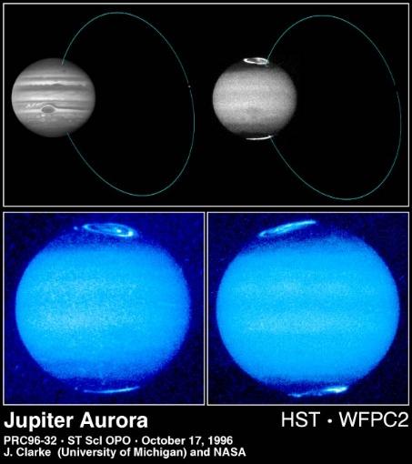 Jupiter's aurorae