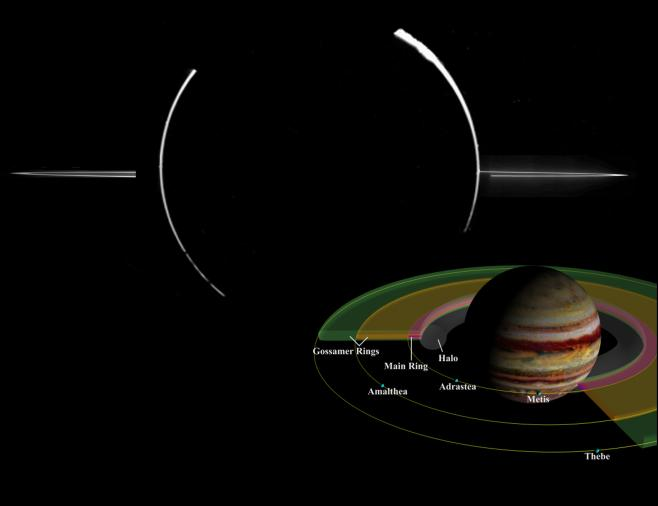 Galileo spacecraft view of rings backlit + graphical explanation