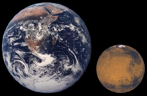 Earth and Mars to same scale