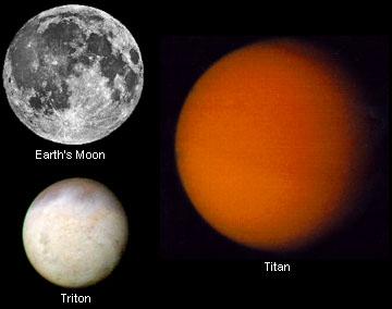 Titan, Triton, + Moon