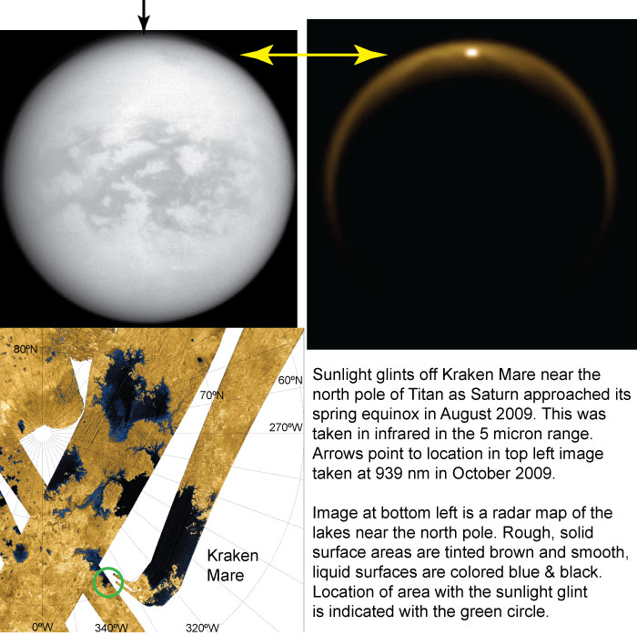 Titan's northern lakes