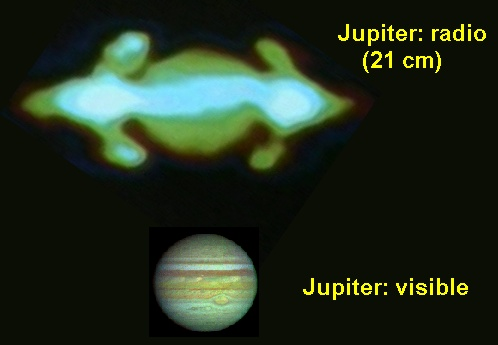 Jupiter in the visible and radio bands