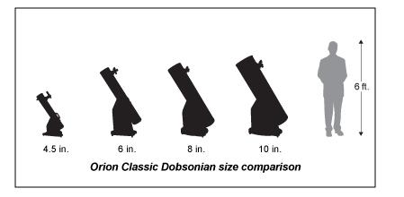 Celestron SkyQuest XT6 vs XT8 Size Comparison