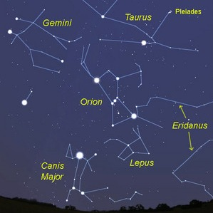 Interesting Facts About Orion