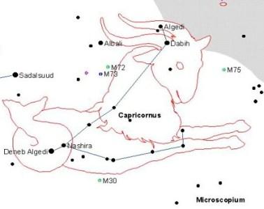 Capricornus, the Sea-Goat