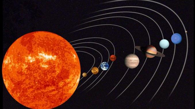 like the look all around how does solar system - photo #6