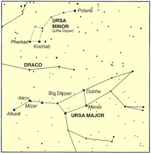 ursa major star guide