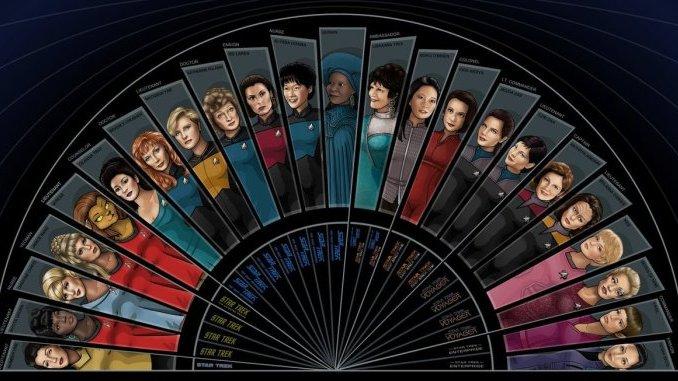 Star Trek's Top Hottest Babes (Pt 2)