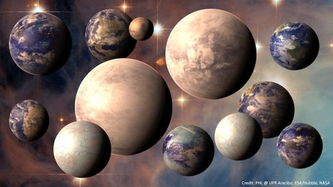 Exoplanet Studies Suggests Our Solar System Far From Ordinary