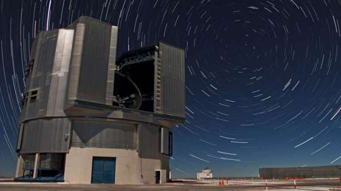 What Direction Do Stars Move In The Sky?