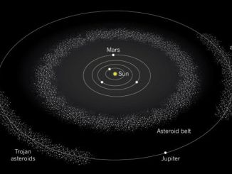 The Main Asteroid Belt of The Solar System
