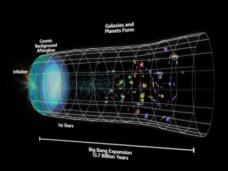 Top 10 Greatest Discoveries In Astronomy