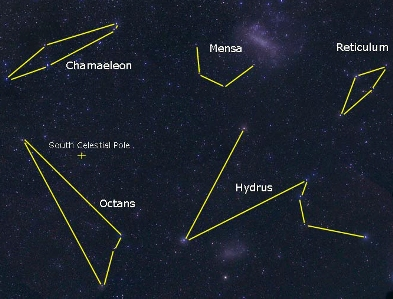 Star Constellation Facts: Hydrus