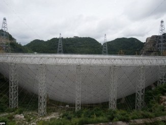 Five-hundred-metre Aperture Spherical Telescope