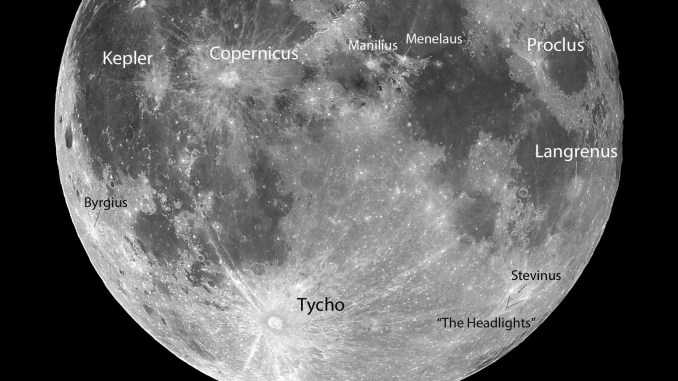 Tycho and Copernicus on the Moon