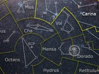 Star Constellation Facts: Mensa