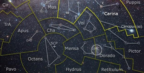 star constellation facts mensa