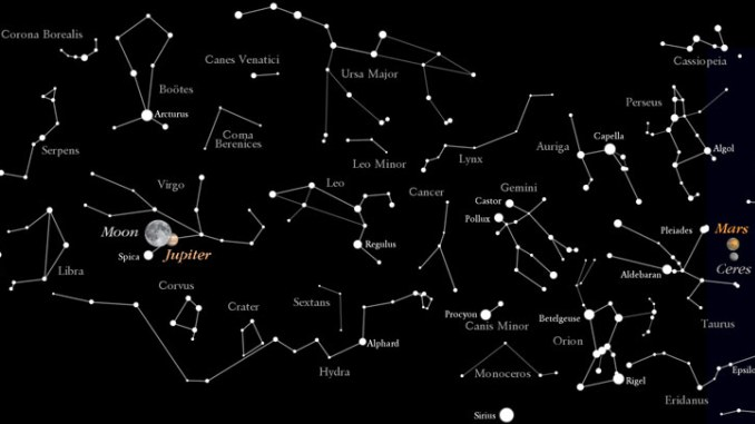 planets and constellations night sky - photo #41
