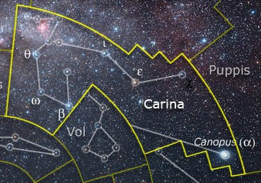 Stars in Carina Constellation