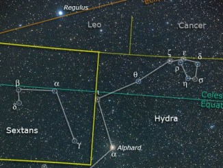 Sextant Constellation Stars