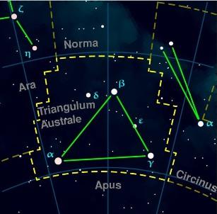 Triangulum Australe