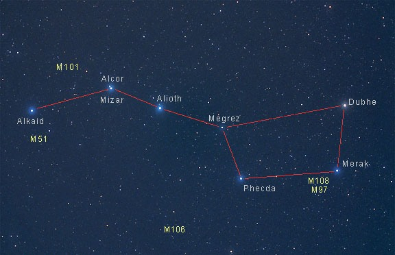 Star Facts: Alioth
