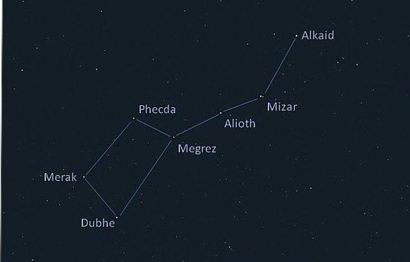 Star Facts: Phecda