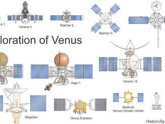 Venus Probes