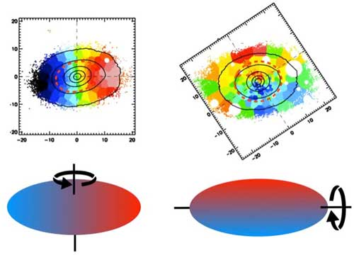 New Finding Resolves One More Mystery about How Massive Galaxies Form