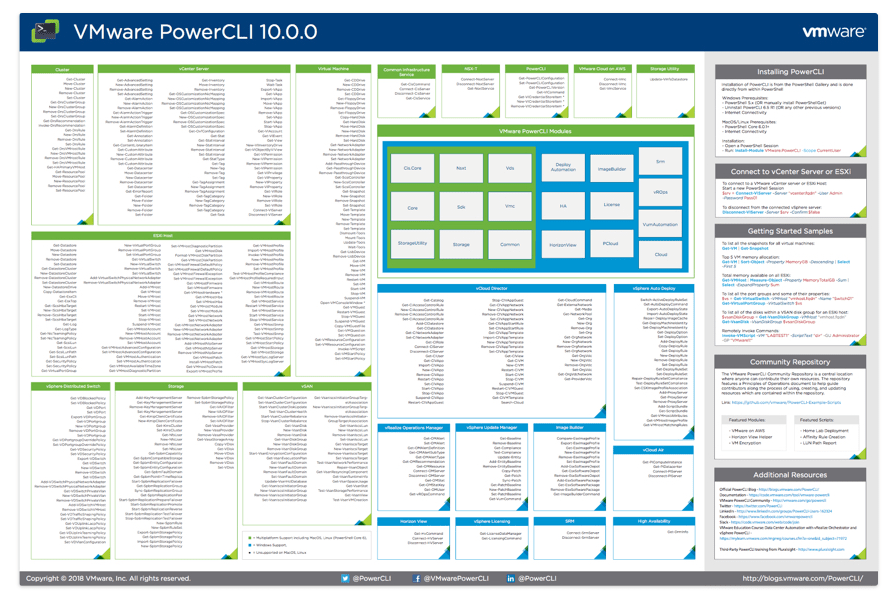 vmware-powercli-10-poster
