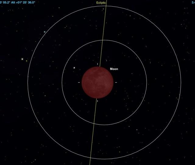 A Lua Cheia Do Eclipse Total De 27 De Julho De 2018 Cruzara Quase No Centro